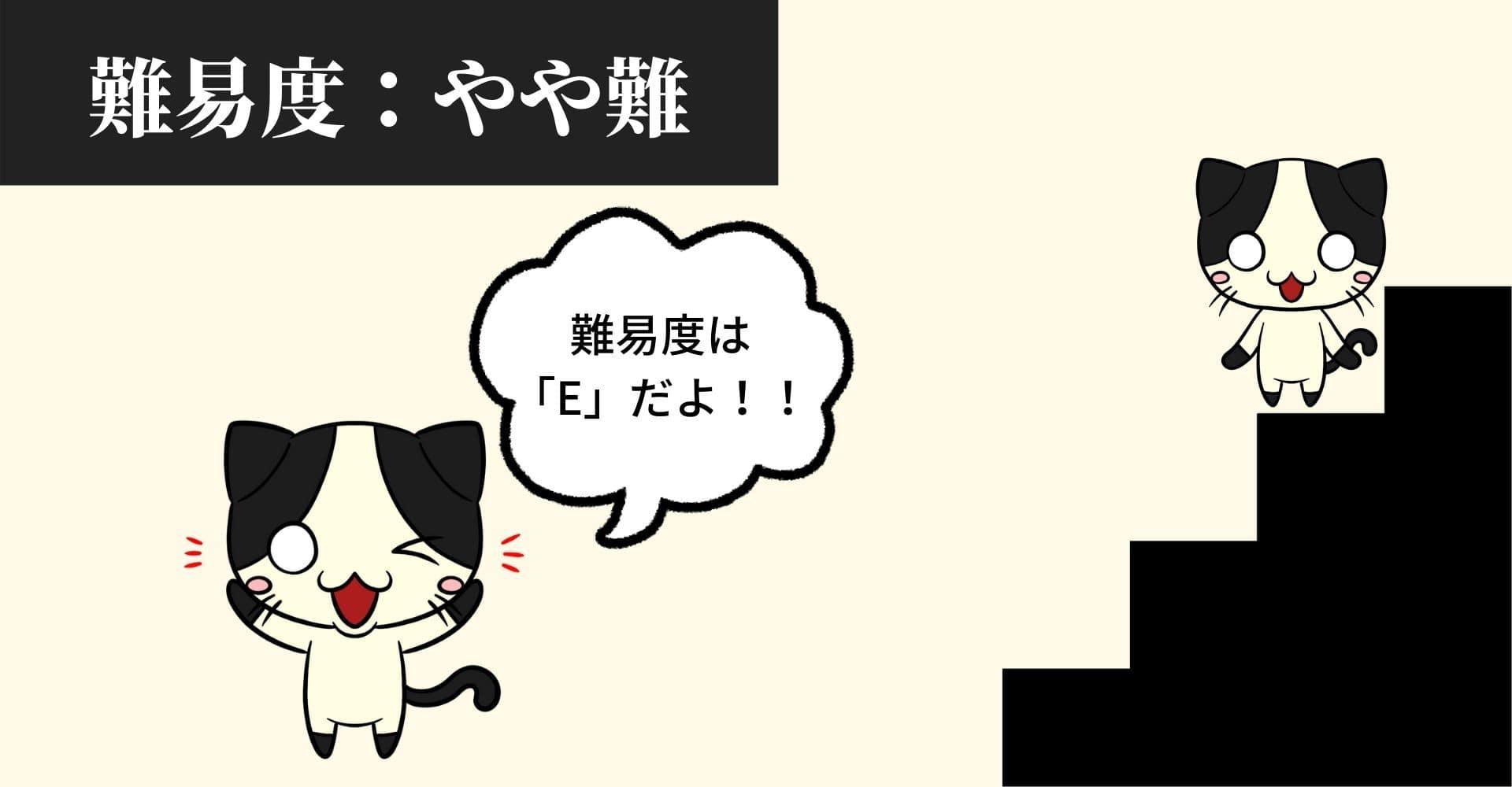 【ショパン】 (3)-minのアイキャッチ画像