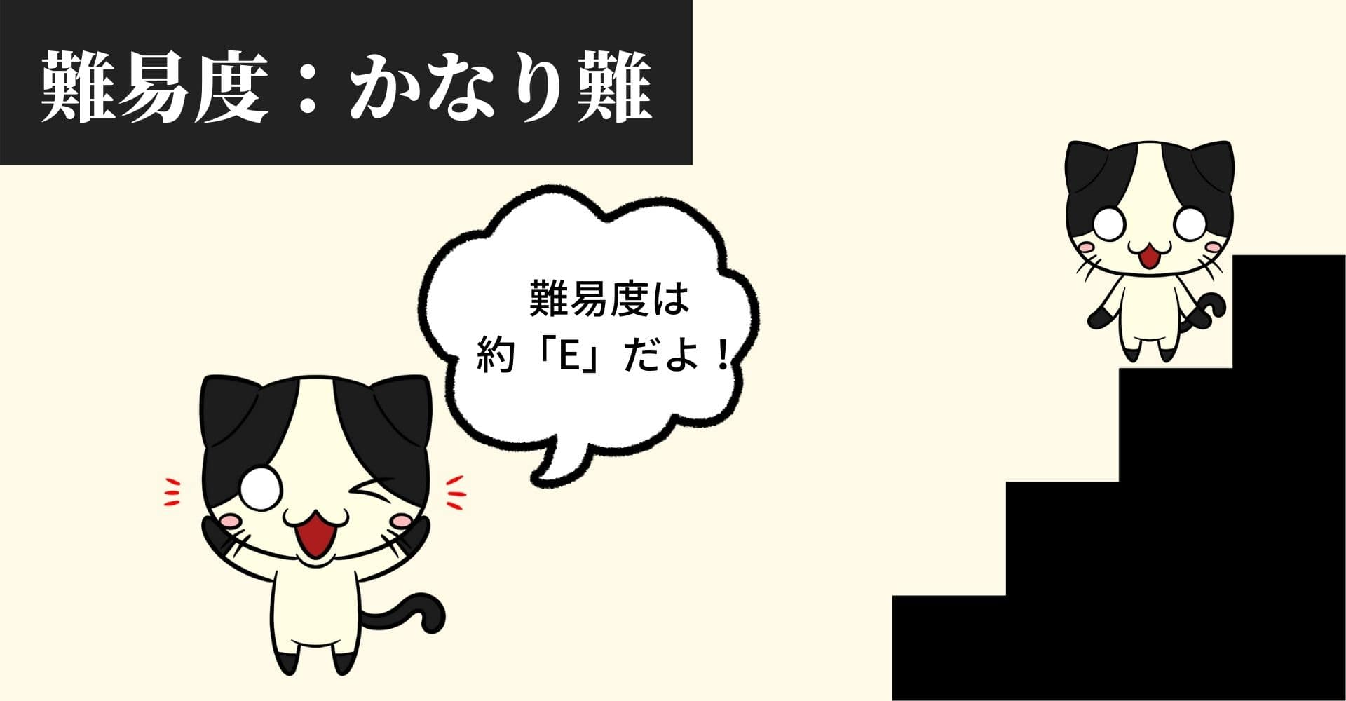 【ショパン】 (4)-minのアイキャッチ画像