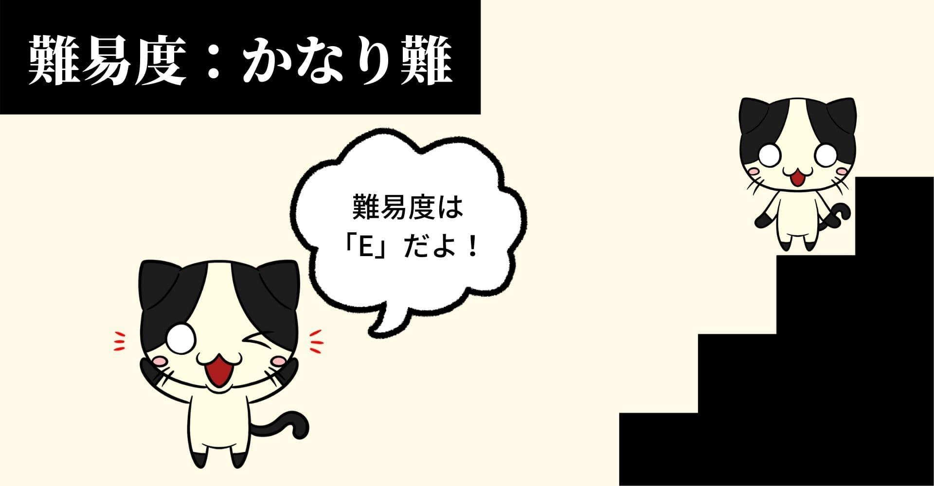 【ショパン】-minのアイキャッチ画像