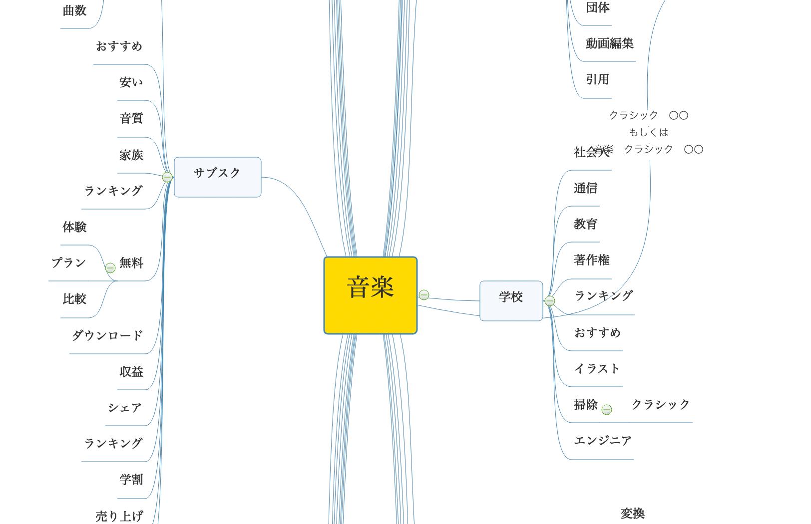 スクリーンショット 2021-03-22 22.01.41-minのアイキャッチ画像